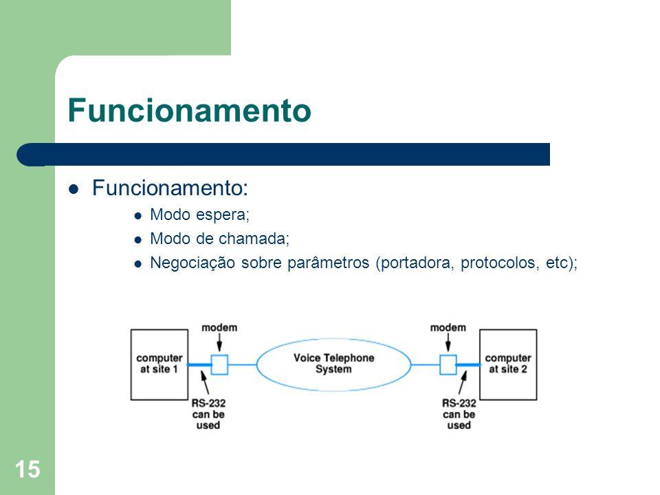 15 Funcionamento Funcionamento: Modo espera; Modo de chamada; Negociação sobre parâmetros (portadora, protocolos, etc); Os computadores não sabem como