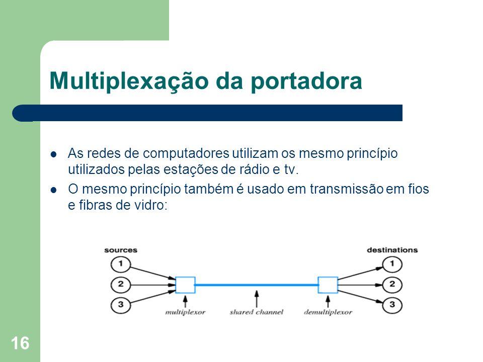 16 Multiplexação da portadora As redes de computadores utilizam os mesmo princípio utilizados pelas estações de rádio e tv. O mesmo princípio também é