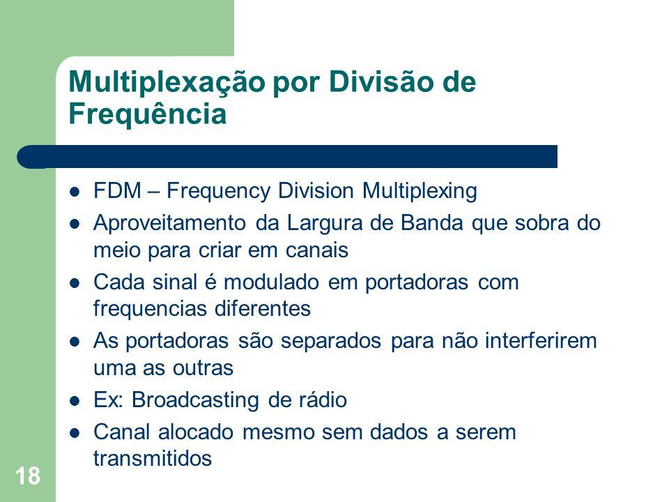 18 Multiplexação por Divisão de Frequência FDM – Frequency Division Multiplexing Aproveitamento da Largura de Banda que sobra do meio para criar em ca