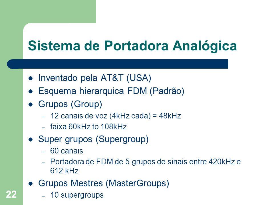 22 Sistema de Portadora Analógica Inventado pela AT&T (USA) Esquema hierarquica FDM (Padrão) Grupos (Group) – 12 canais de voz (4kHz cada) = 48kHz – f