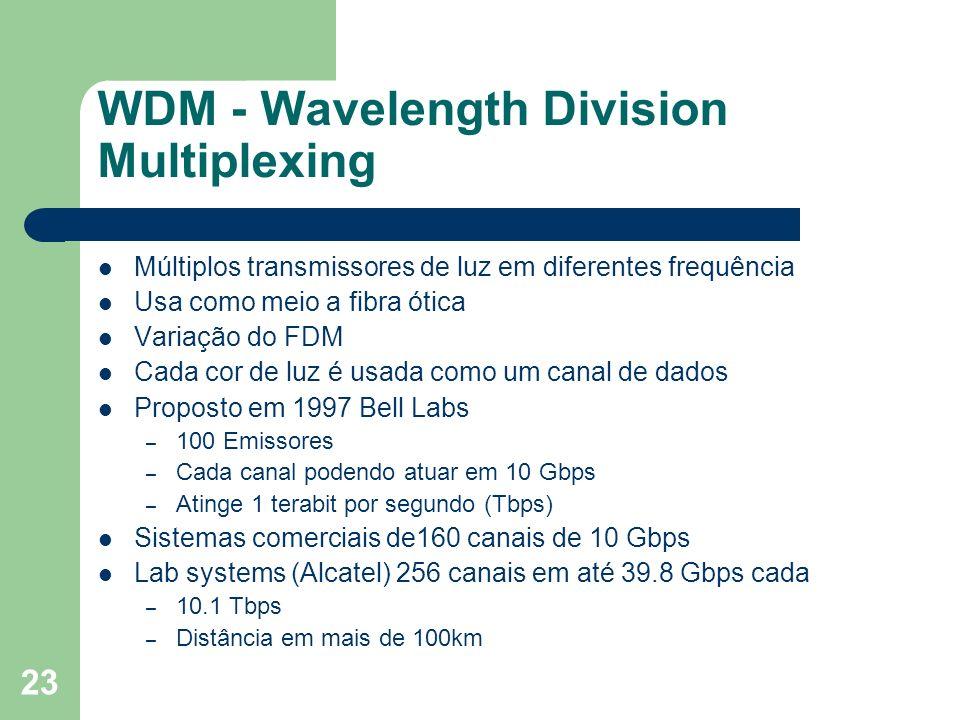 23 WDM - Wavelength Division Multiplexing Múltiplos transmissores de luz em diferentes frequência Usa como meio a fibra ótica Variação do FDM Cada cor