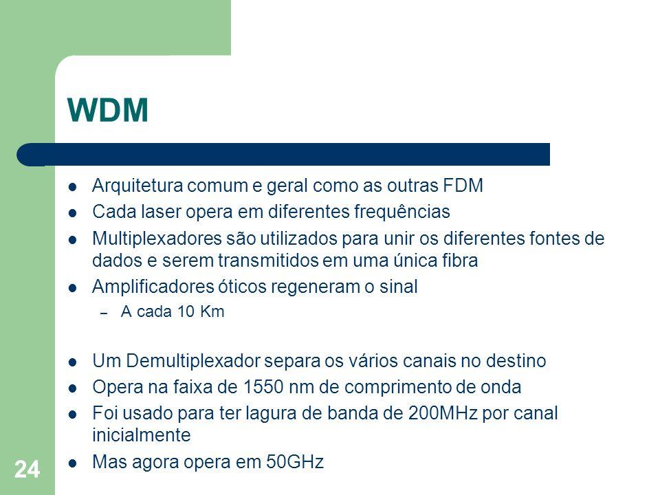 24 WDM Arquitetura comum e geral como as outras FDM Cada laser opera em diferentes frequências Multiplexadores são utilizados para unir os diferentes