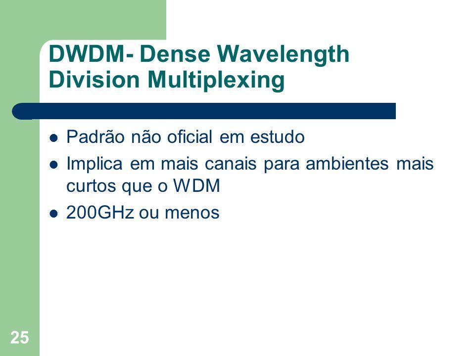 25 DWDM- Dense Wavelength Division Multiplexing Padrão não oficial em estudo Implica em mais canais para ambientes mais curtos que o WDM 200GHz ou men