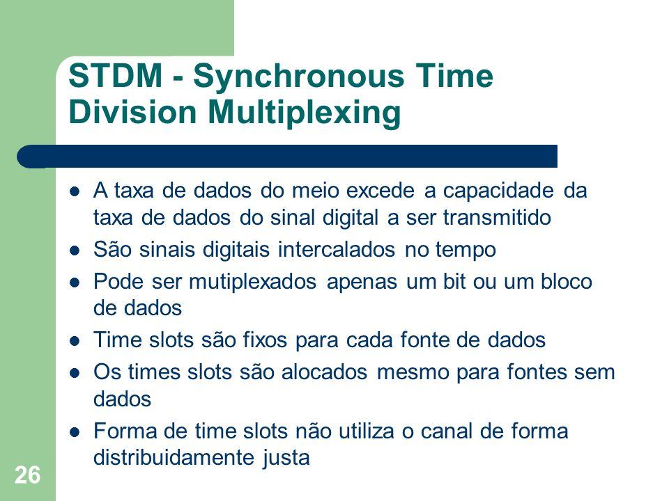 26 STDM - Synchronous Time Division Multiplexing A taxa de dados do meio excede a capacidade da taxa de dados do sinal digital a ser transmitido São s