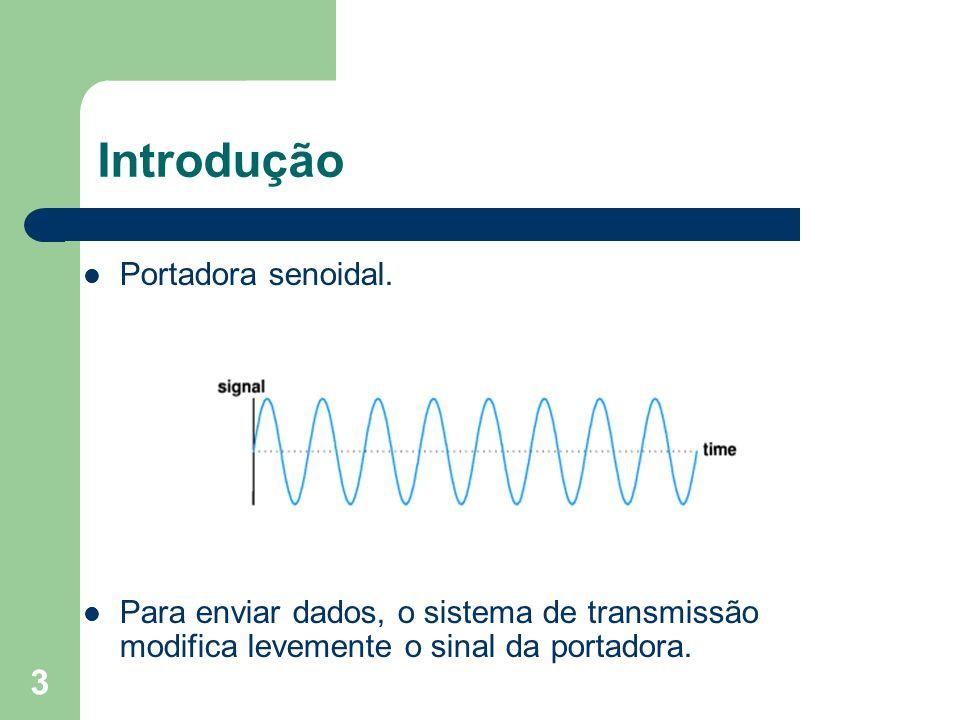 3 Introdução Portadora senoidal. Para enviar dados, o sistema de transmissão modifica levemente o sinal da portadora.