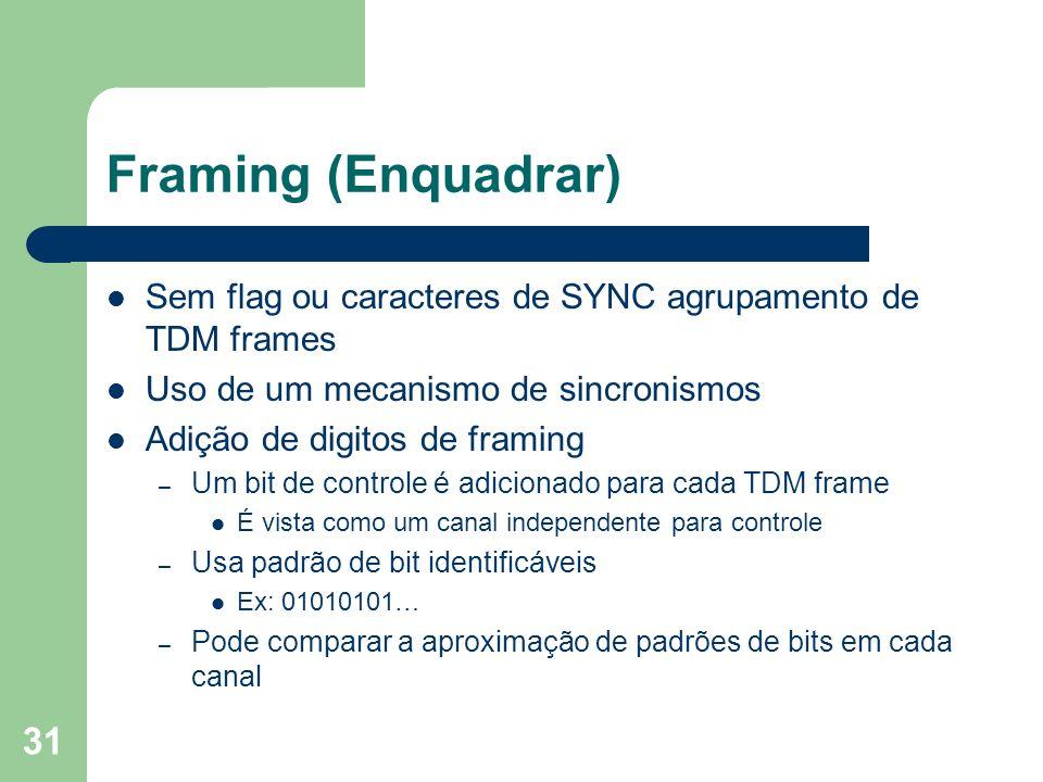 31 Framing (Enquadrar) Sem flag ou caracteres de SYNC agrupamento de TDM frames Uso de um mecanismo de sincronismos Adição de digitos de framing – Um
