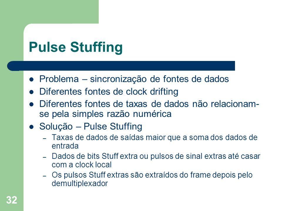 32 Pulse Stuffing Problema – sincronização de fontes de dados Diferentes fontes de clock drifting Diferentes fontes de taxas de dados não relacionam-