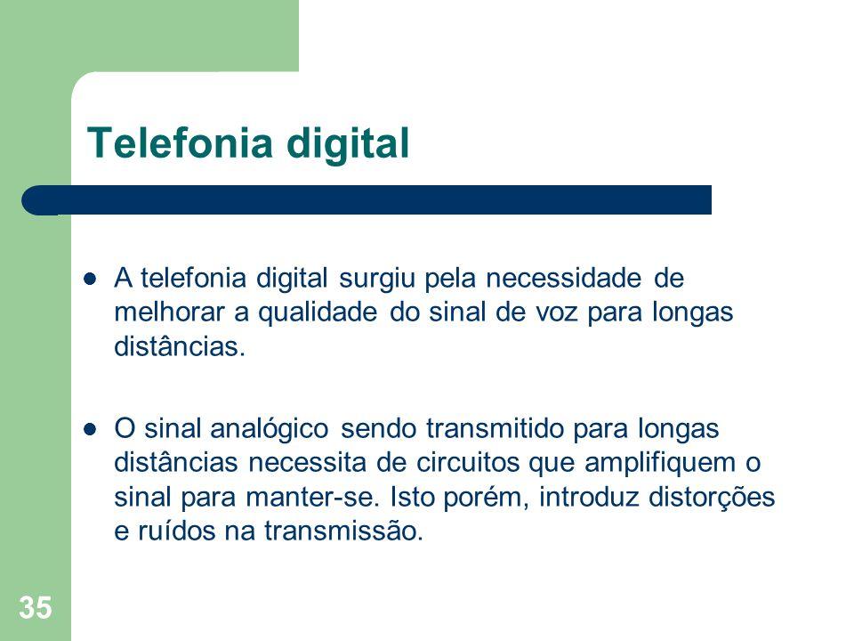 35 Telefonia digital A telefonia digital surgiu pela necessidade de melhorar a qualidade do sinal de voz para longas distâncias. O sinal analógico sen