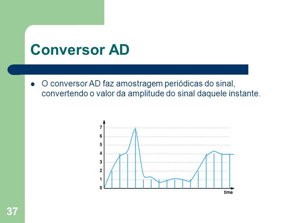 37 Conversor AD O conversor AD faz amostragem periódicas do sinal, convertendo o valor da amplitude do sinal daquele instante.