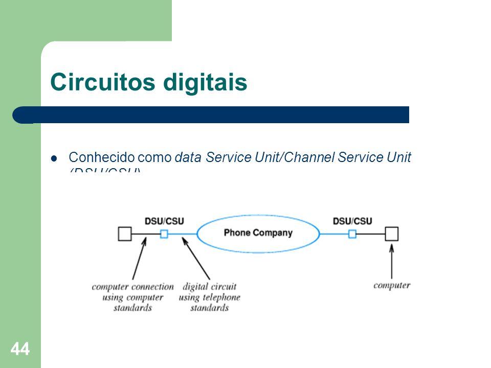 44 Circuitos digitais Conhecido como data Service Unit/Channel Service Unit (DSU/CSU)