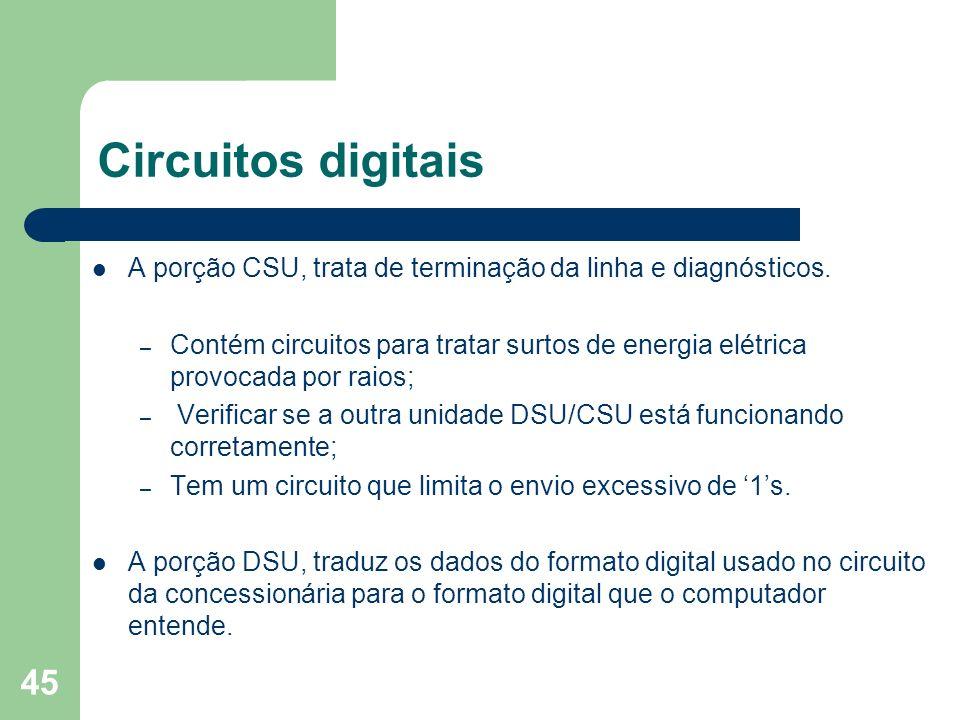45 Circuitos digitais A porção CSU, trata de terminação da linha e diagnósticos. – Contém circuitos para tratar surtos de energia elétrica provocada p