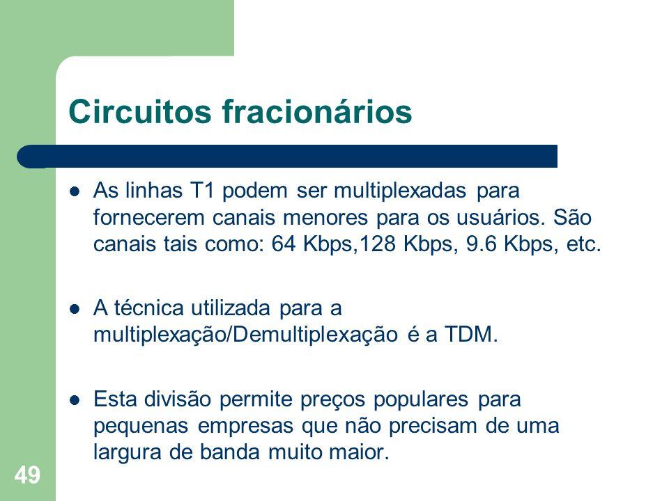 49 Circuitos fracionários As linhas T1 podem ser multiplexadas para fornecerem canais menores para os usuários. São canais tais como: 64 Kbps,128 Kbps