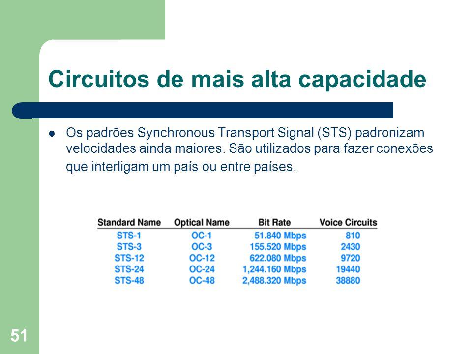 51 Circuitos de mais alta capacidade Os padrões Synchronous Transport Signal (STS) padronizam velocidades ainda maiores. São utilizados para fazer con