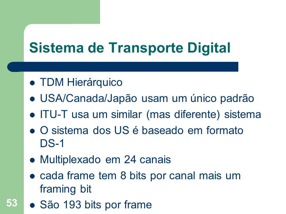 53 Sistema de Transporte Digital TDM Hierárquico USA/Canada/Japão usam um único padrão ITU-T usa um similar (mas diferente) sistema O sistema dos US é