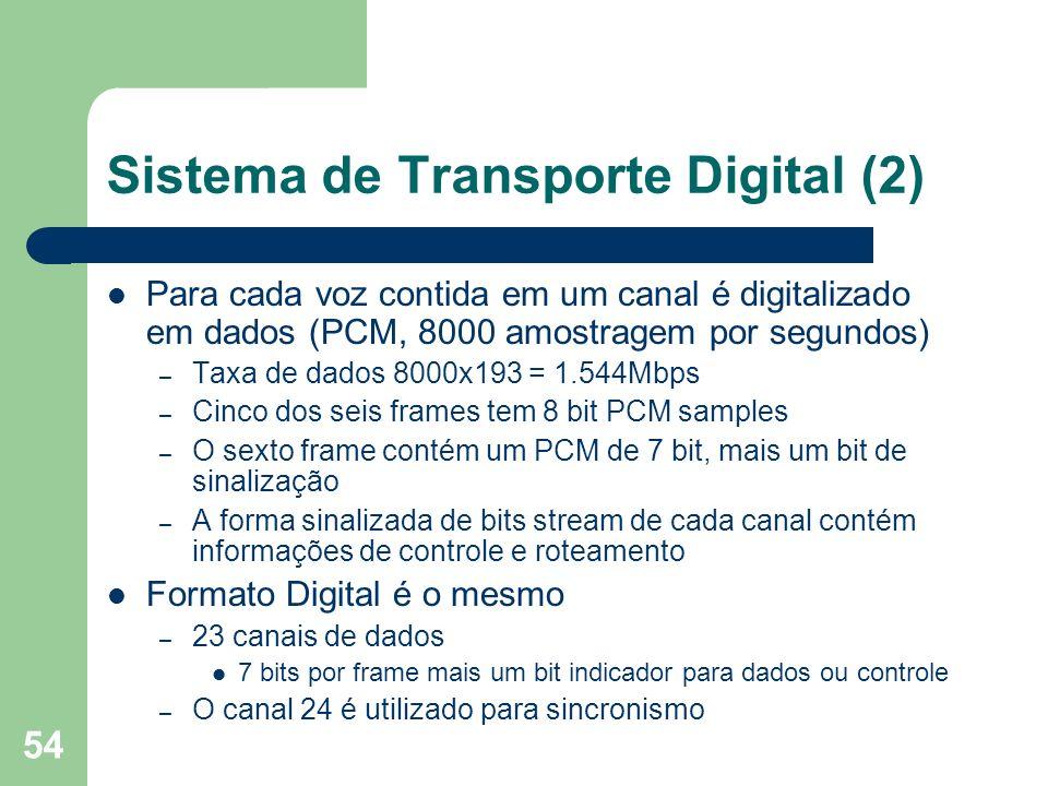 54 Sistema de Transporte Digital (2) Para cada voz contida em um canal é digitalizado em dados (PCM, 8000 amostragem por segundos) – Taxa de dados 800