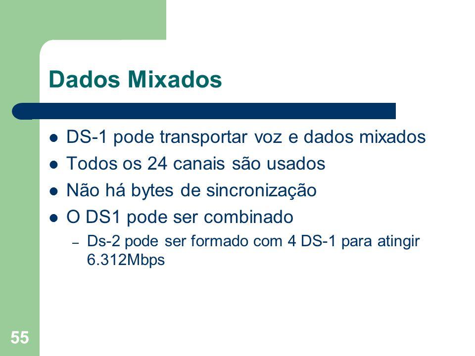 55 Dados Mixados DS-1 pode transportar voz e dados mixados Todos os 24 canais são usados Não há bytes de sincronização O DS1 pode ser combinado – Ds-2