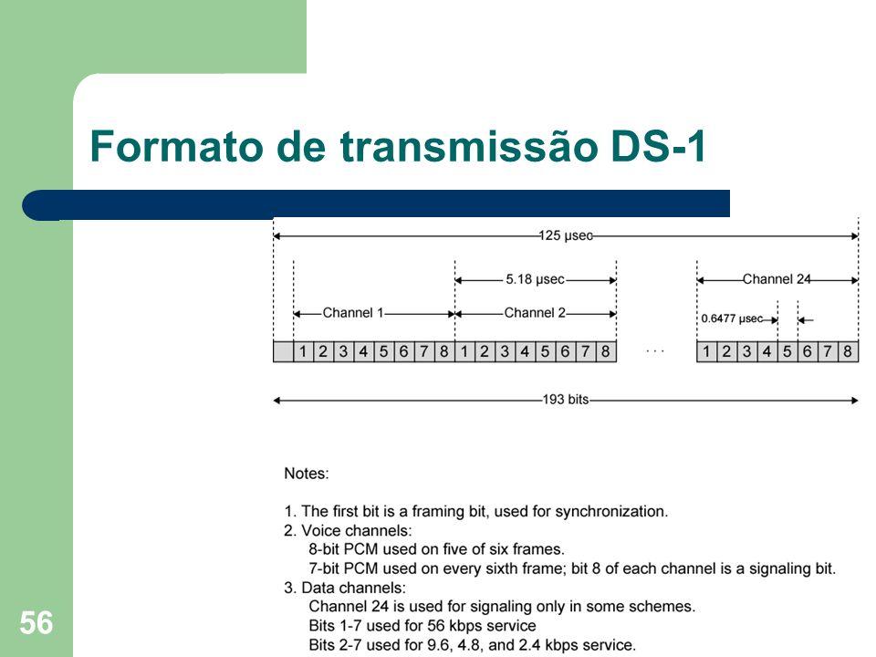 56 Formato de transmissão DS-1