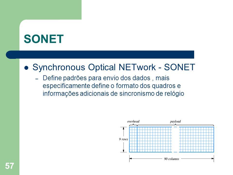 57 SONET Synchronous Optical NETwork - SONET – Define padrões para envio dos dados, mais especificamente define o formato dos quadros e informações ad