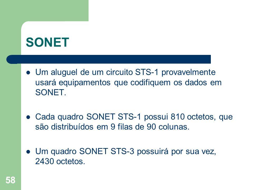 58 SONET Um aluguel de um circuito STS-1 provavelmente usará equipamentos que codifiquem os dados em SONET. Cada quadro SONET STS-1 possui 810 octetos