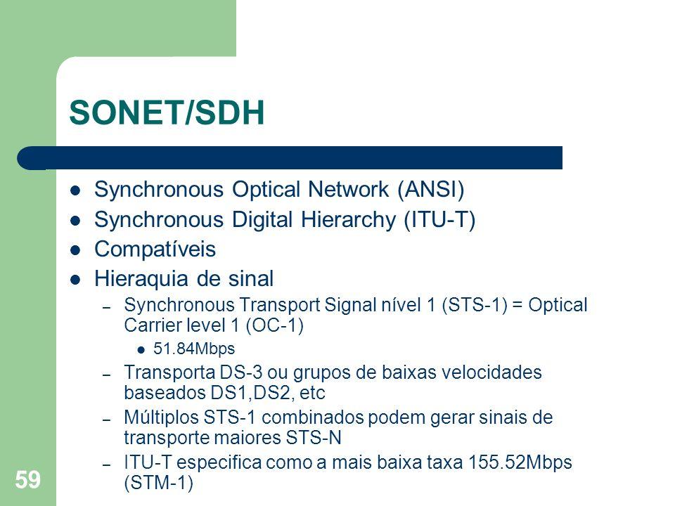 59 SONET/SDH Synchronous Optical Network (ANSI) Synchronous Digital Hierarchy (ITU-T) Compatíveis Hieraquia de sinal – Synchronous Transport Signal ní