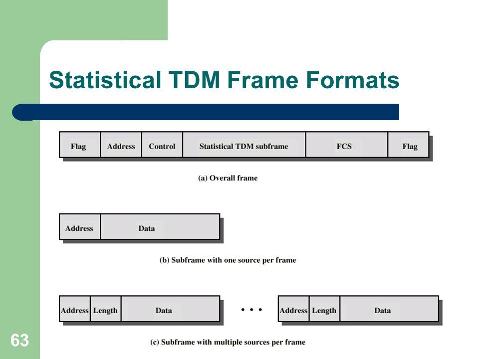 63 Statistical TDM Frame Formats