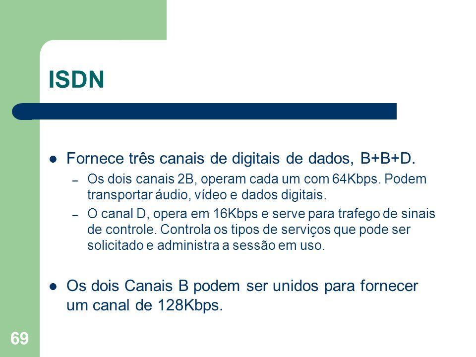 69 ISDN Fornece três canais de digitais de dados, B+B+D. – Os dois canais 2B, operam cada um com 64Kbps. Podem transportar áudio, vídeo e dados digita