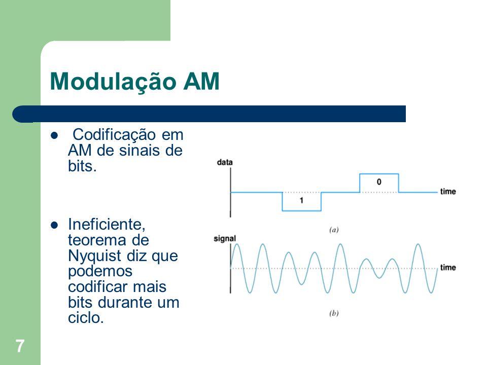 7 Modulação AM Codificação em AM de sinais de bits. Ineficiente, teorema de Nyquist diz que podemos codificar mais bits durante um ciclo.