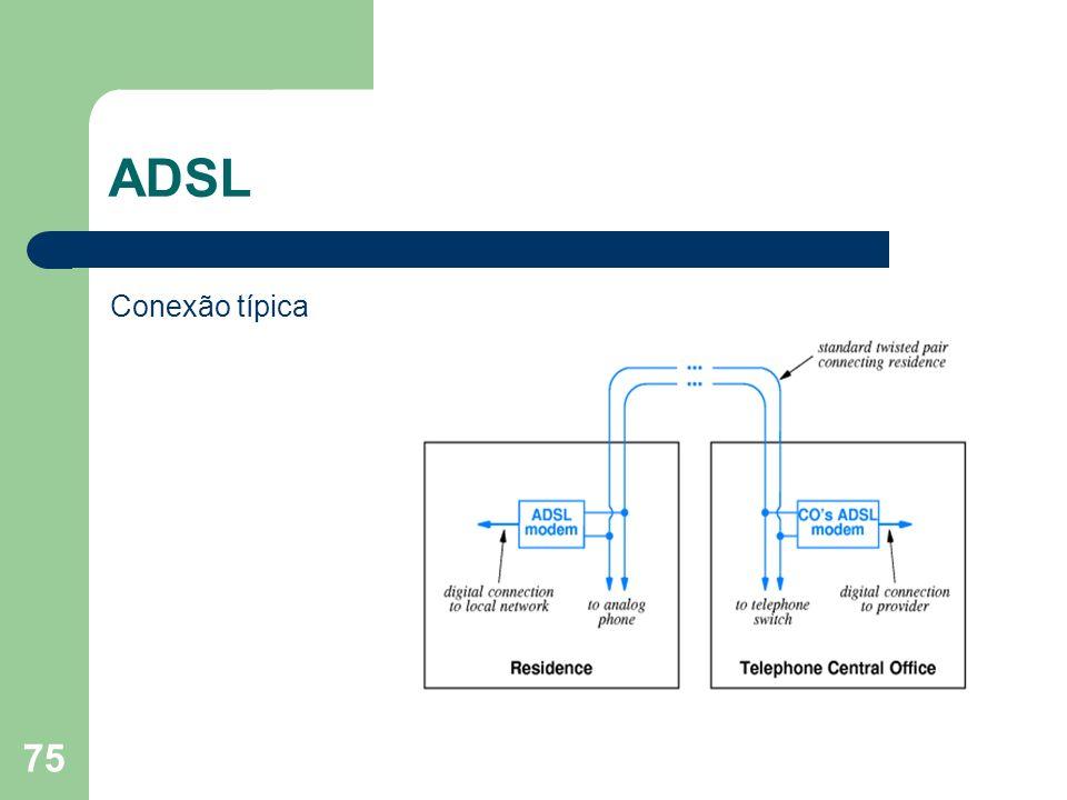 75 ADSL Conexão típica