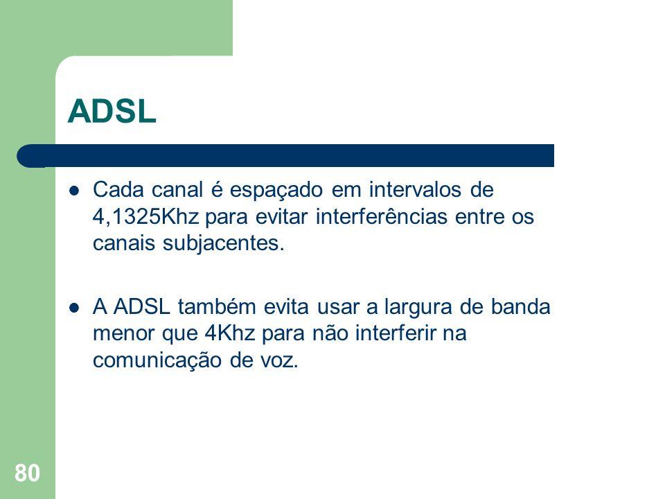 80 ADSL Cada canal é espaçado em intervalos de 4,1325Khz para evitar interferências entre os canais subjacentes. A ADSL também evita usar a largura de