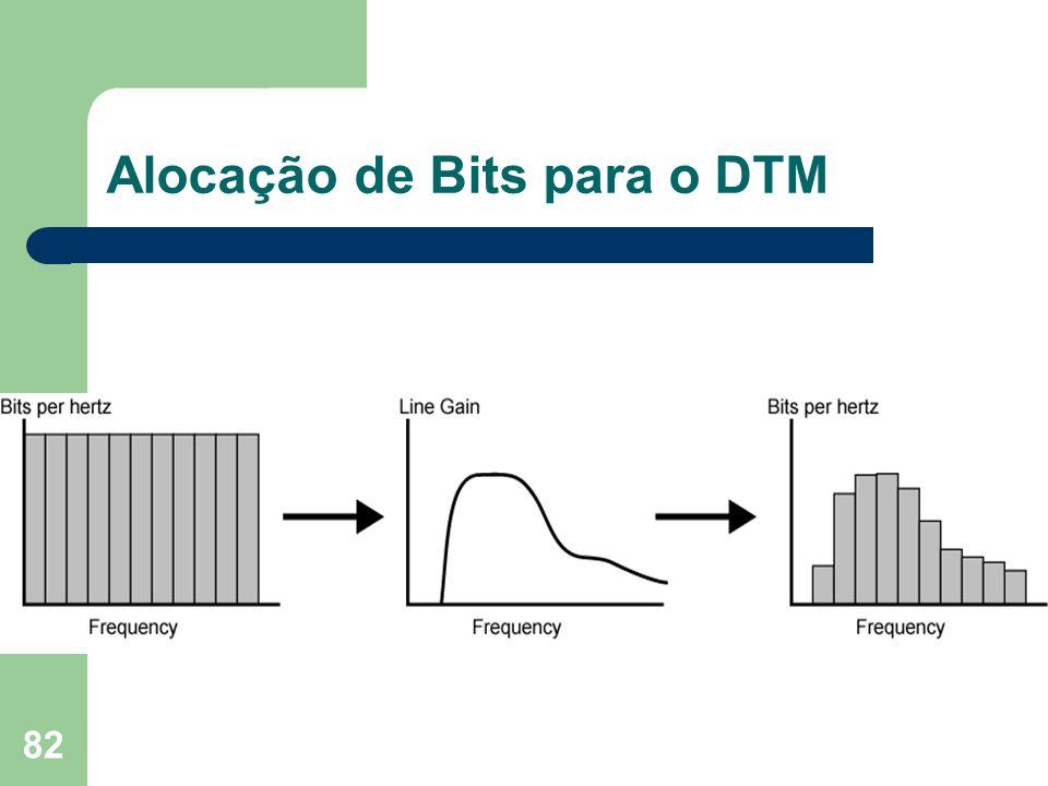82 Alocação de Bits para o DTM