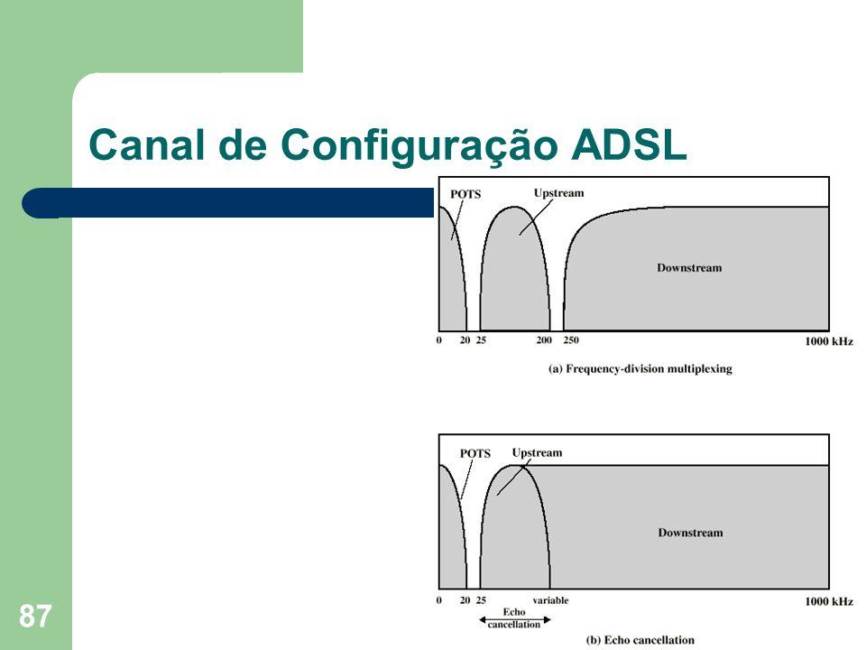 87 Canal de Configuração ADSL