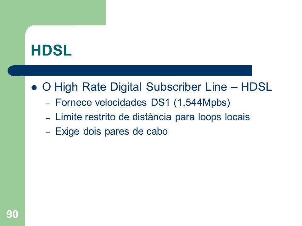 90 HDSL O High Rate Digital Subscriber Line – HDSL – Fornece velocidades DS1 (1,544Mpbs) – Limite restrito de distância para loops locais – Exige dois