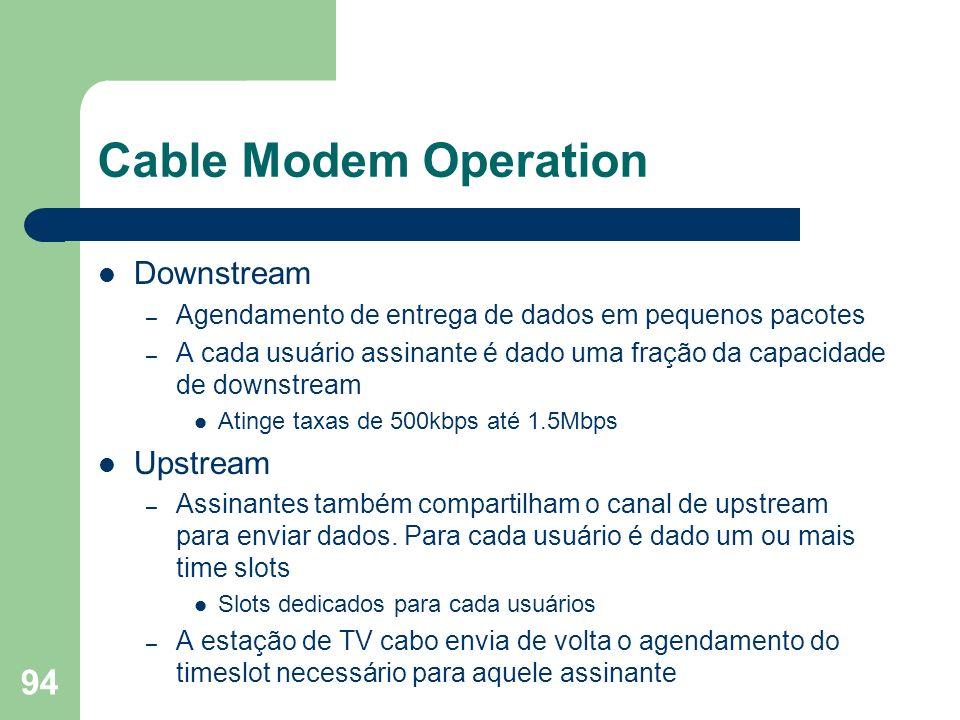 94 Cable Modem Operation Downstream – Agendamento de entrega de dados em pequenos pacotes – A cada usuário assinante é dado uma fração da capacidade d