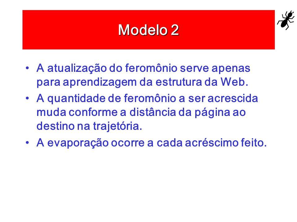 Modelo 2 A atualização do feromônio serve apenas para aprendizagem da estrutura da Web. A quantidade de feromônio a ser acrescida muda conforme a dist
