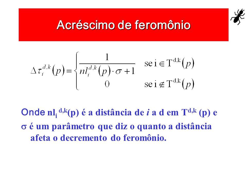 Acréscimo de feromônio Onde nl i d,k (p) é a distância de i a d em T d,k (p) e é um parâmetro que diz o quanto a distância afeta o decremento do ferom