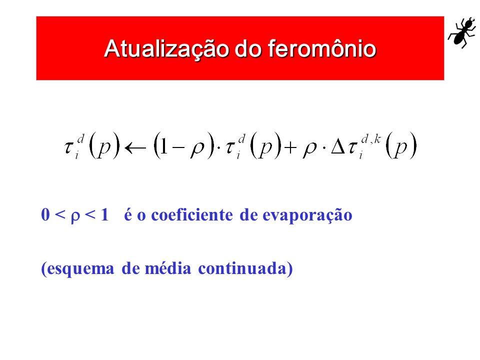 Atualização do feromônio 0 < < 1 é o coeficiente de evaporação (esquema de média continuada)