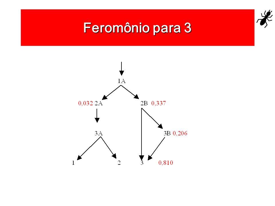 Feromônio para 3