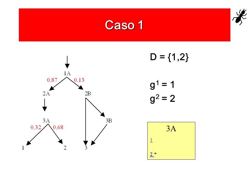 Caso 1 D = {1,2} g 1 = 1 g 2 = 2 3A 1 2 *