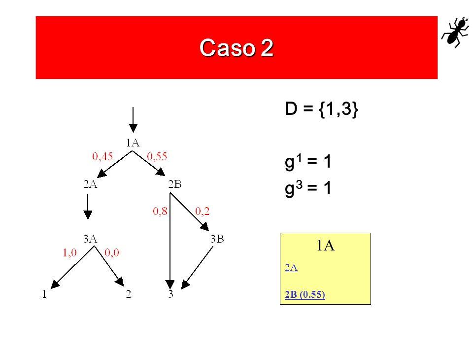 Caso 2 D = {1,3} g 1 = 1 g 3 = 1 1A 2A 2B (0.55)
