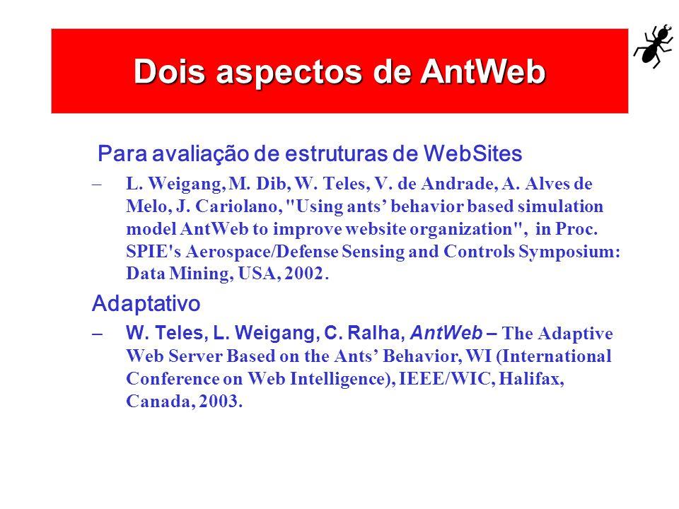 Simulação Foram geradas 50 formigas em 50 iterações = 0,3 Fatores que prejudicam o AntWeb foram exagerados Foi considerado o caso que o usuário toma o caminho errado para sua página Foi desconsiderado o efeito auto-catalítico Características do site fictício