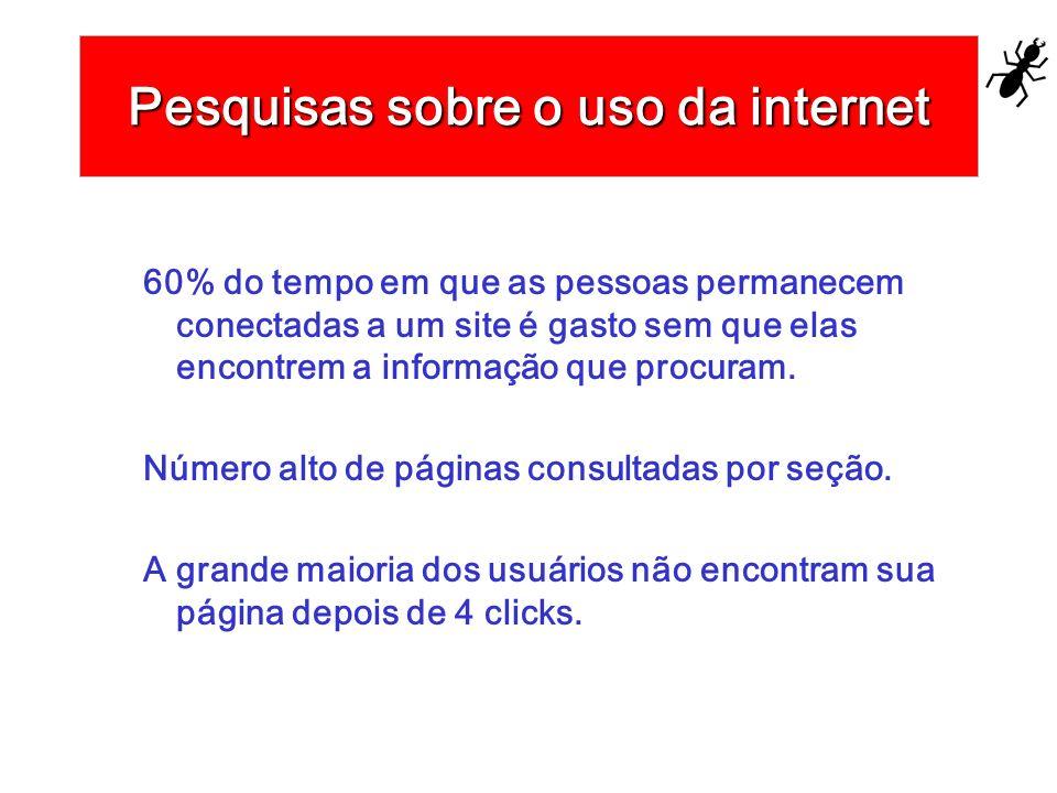 Pesquisas sobre o uso da internet 60% do tempo em que as pessoas permanecem conectadas a um site é gasto sem que elas encontrem a informação que procu