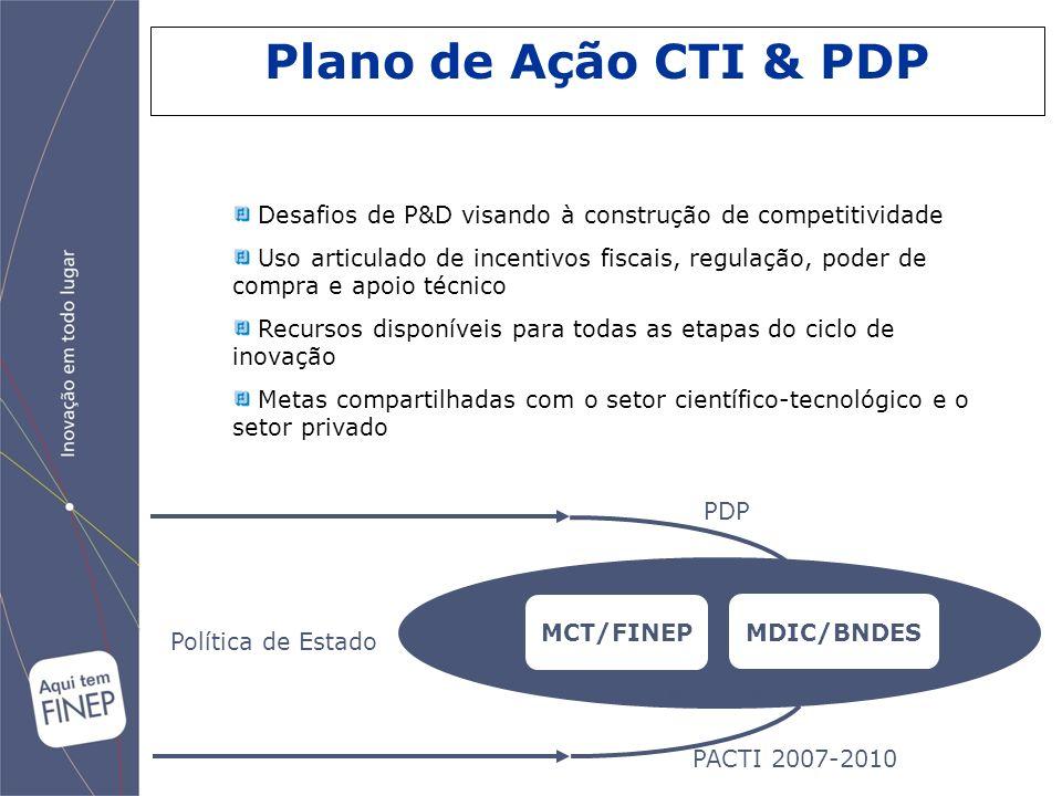 Desafios de P&D visando à construção de competitividade Uso articulado de incentivos fiscais, regulação, poder de compra e apoio técnico Recursos disp