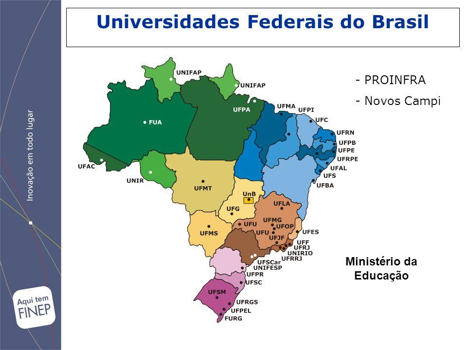 Universidades Federais do Brasil Ministério da Educação - PROINFRA - Novos Campi