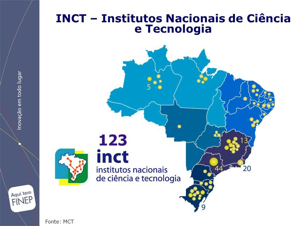 INCT – Institutos Nacionais de Ciência e Tecnologia 123 Fonte: MCT