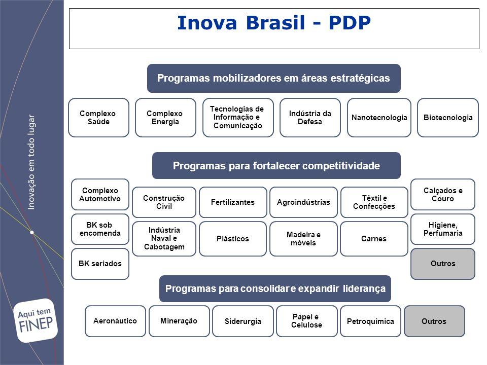 Inova Brasil - PDP Programas mobilizadores em áreas estratégicas Complexo Energia Biotecnologia Nanotecnologia Tecnologias de Informação e Comunicação