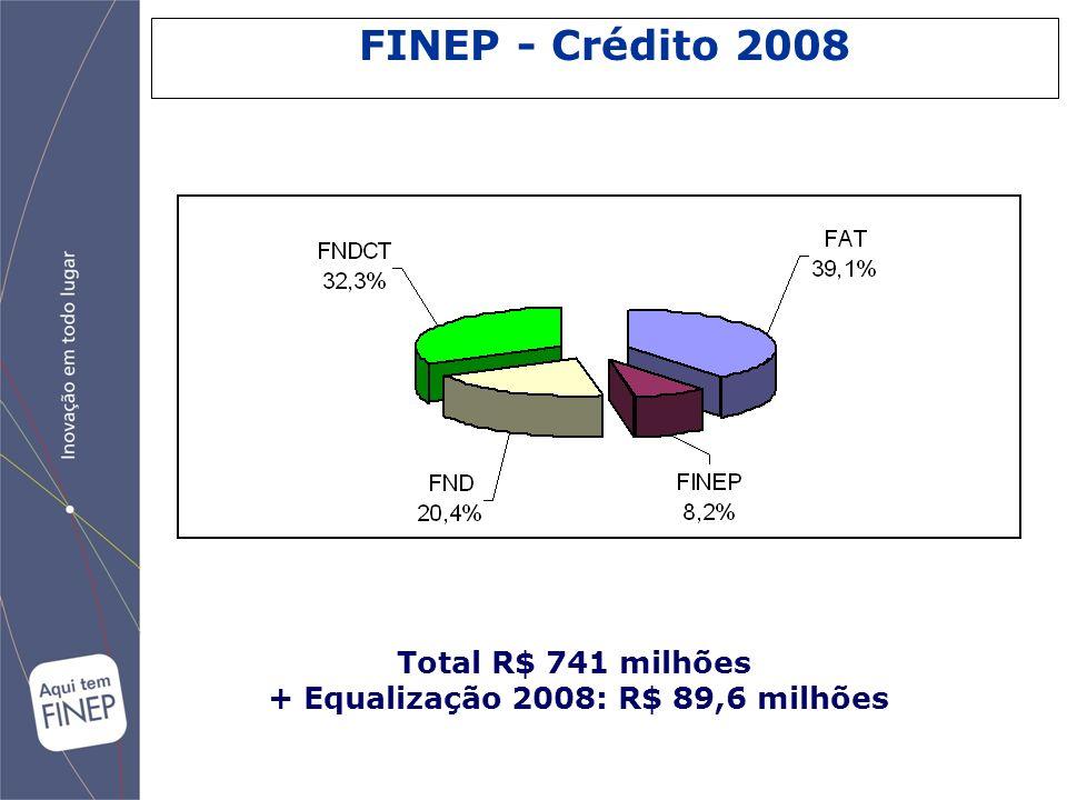 Total R$ 741 milhões + Equalização 2008: R$ 89,6 milhões FINEP - Crédito 2008