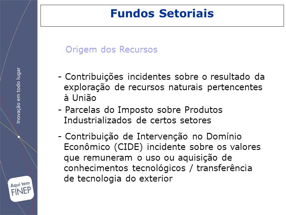 Fundos Setoriais - Contribuições incidentes sobre o resultado da exploração de recursos naturais pertencentes à União - Parcelas do Imposto sobre Prod