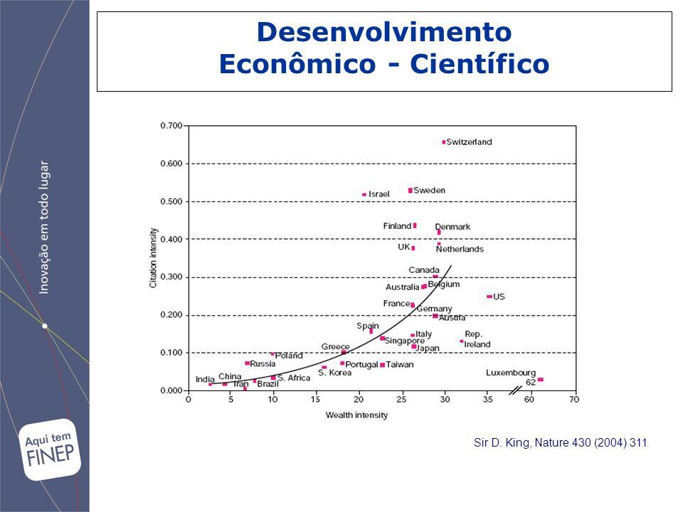 Desenvolvimento Econômico - Científico Sir D. King, Nature 430 (2004) 311