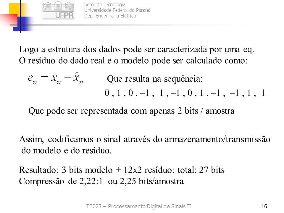 Setor de Tecnologia Universidade Federal do Paraná Dep. Engenharia Elétrica TE073 – Processamento Digital de Sinais II16 Logo a estrutura dos dados po
