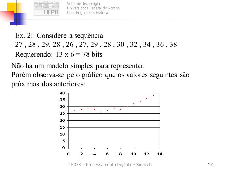 Setor de Tecnologia Universidade Federal do Paraná Dep. Engenharia Elétrica TE073 – Processamento Digital de Sinais II17 Ex. 2: Considere a sequência